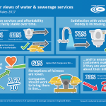 2017 Water Matters - England and Wales