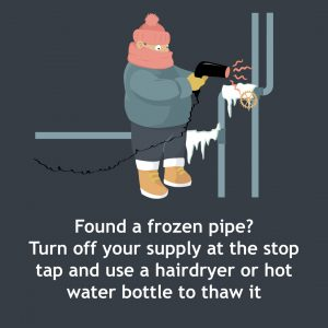 Found a frozen pipe? Turn off your supply at the stop tap and use a hairdryer or hot water bottle to thaw it
