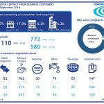 Market reform quarter 2 infographic