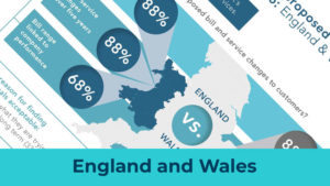 Water-customers-views-on-proposed-bills-and-services-from-2020-2025---England-and-Wales-infographic