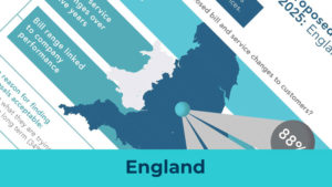 Water-customers-views-on-proposed-bills-and-services-from-2020-2025---England-infographic